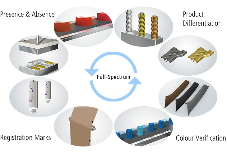 Full-Spectrum, Presence & Absence, Product Differentiation, Registration Marks, Color Verification
