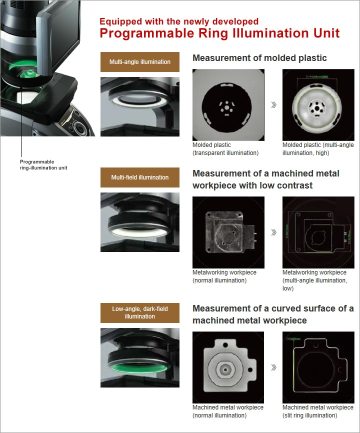 IM Series Image Dimension Measuring System Wide field-of-view, Variable illumination type Catalogue (English)