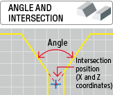 ANGLE AND INTERSECTION