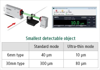 Smallest detectable object [6mm type - Standard mode : 40 µm / Ultra-thin mode : 10 µm][30mm type - Standard mode : 300 µm / Ultra-thin mode : 80 µm]